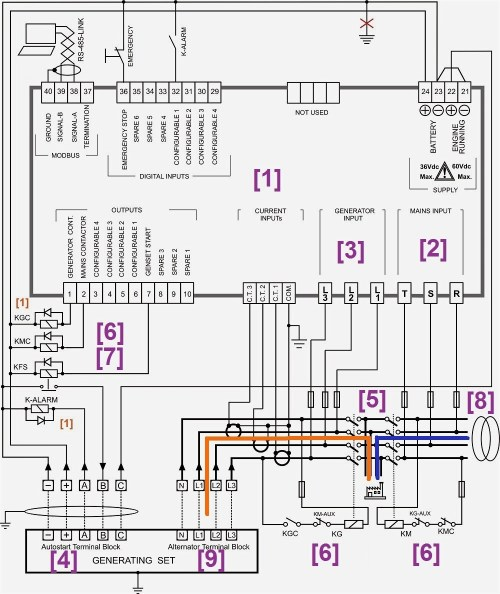 small resolution of generator control panel wiring diagram diesel generator control panel wiring diagram 15t