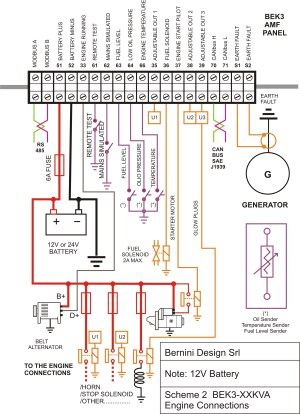 Generator Control Panel Wiring Diagram | Free Wiring Diagram