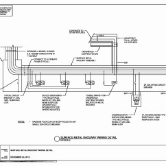 Double Duplex Outlet Wiring Diagram Narva 175 Spotlight Gfci With Switch Free