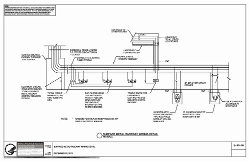 small resolution of gfci outlet with switch wiring diagram duplex receptacle dimensions best wiring diagram electrical outlet wiring