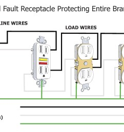 gfci outlet with switch wiring diagram wiring diagram for a switch controlled gfci receptacle inspirationa [ 3233 x 1704 Pixel ]