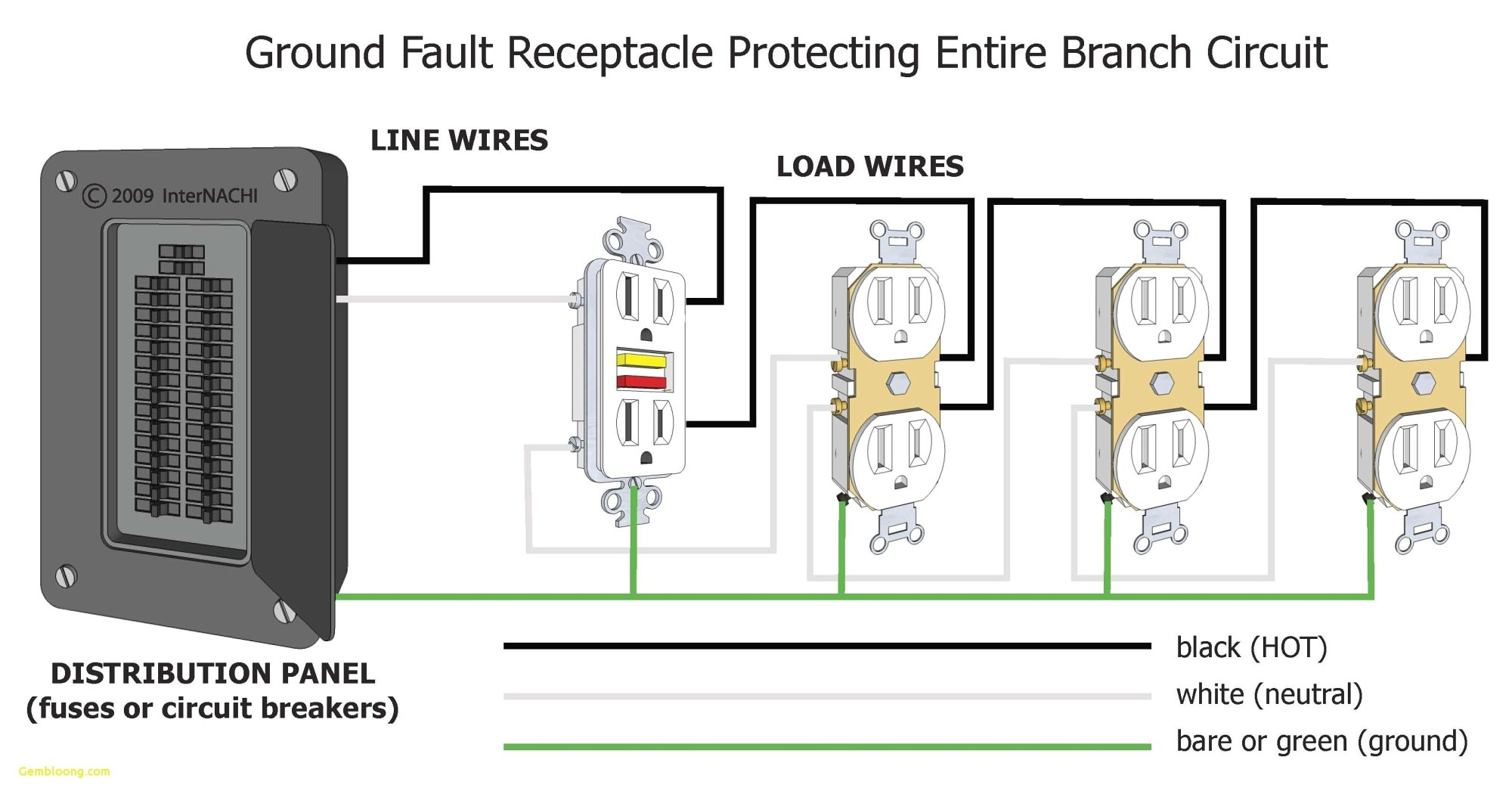 hight resolution of gfci outlet with switch wiring diagram wiring diagram for a switch controlled gfci receptacle inspirationa
