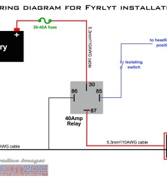 gfci wiring diagram feed through method [ 3000 x 2000 Pixel ]