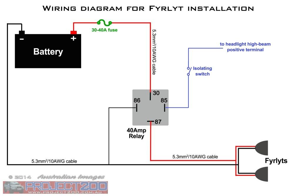 medium resolution of gfci wiring diagram feed through method