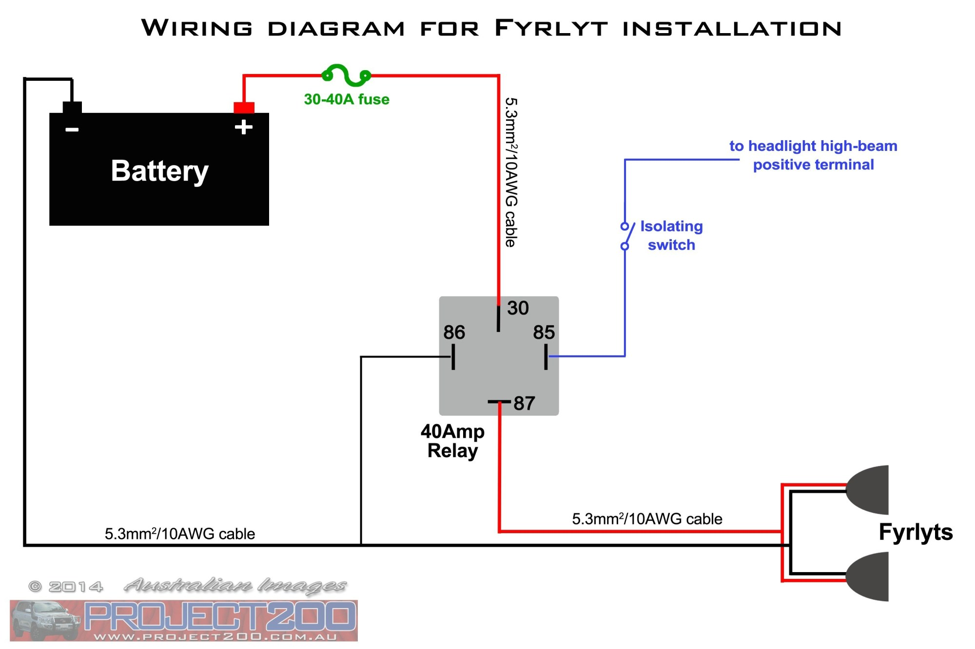 hight resolution of gfci wiring diagram feed through method