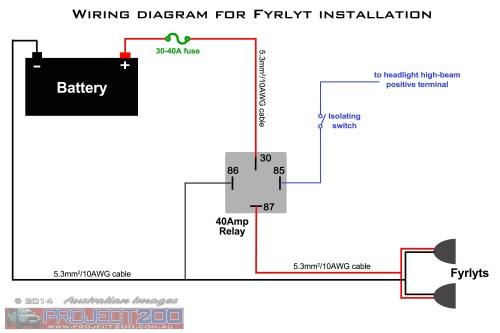 small resolution of gfci wiring diagram feed through method