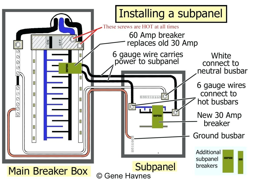 medium resolution of gfci wiring diagram feed through method