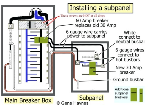 small resolution of gfci wiring diagram feed through method