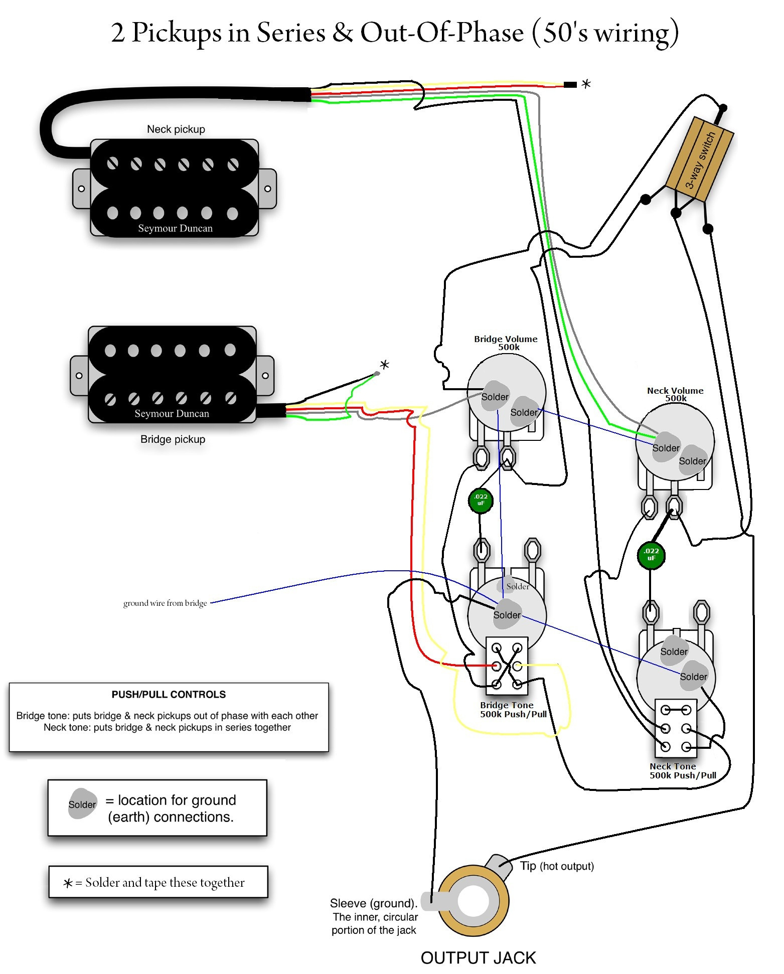 les paul push pull wiring diagram