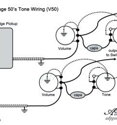 gibson sg wiring schematic free wiring diagram rh ricardolevinsmorales com download free tv schematic diagram schematic [ 2600 x 2000 Pixel ]