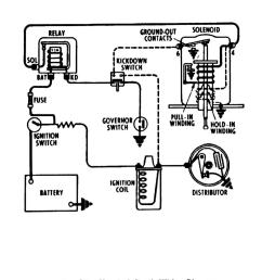 gm hei distributor wiring schematic [ 1024 x 1221 Pixel ]