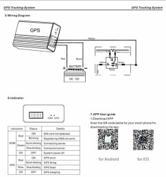 gold star gps wiring diagram propel gps wiring diagram wire data u2022 rh pressdis co [ 987 x 1024 Pixel ]