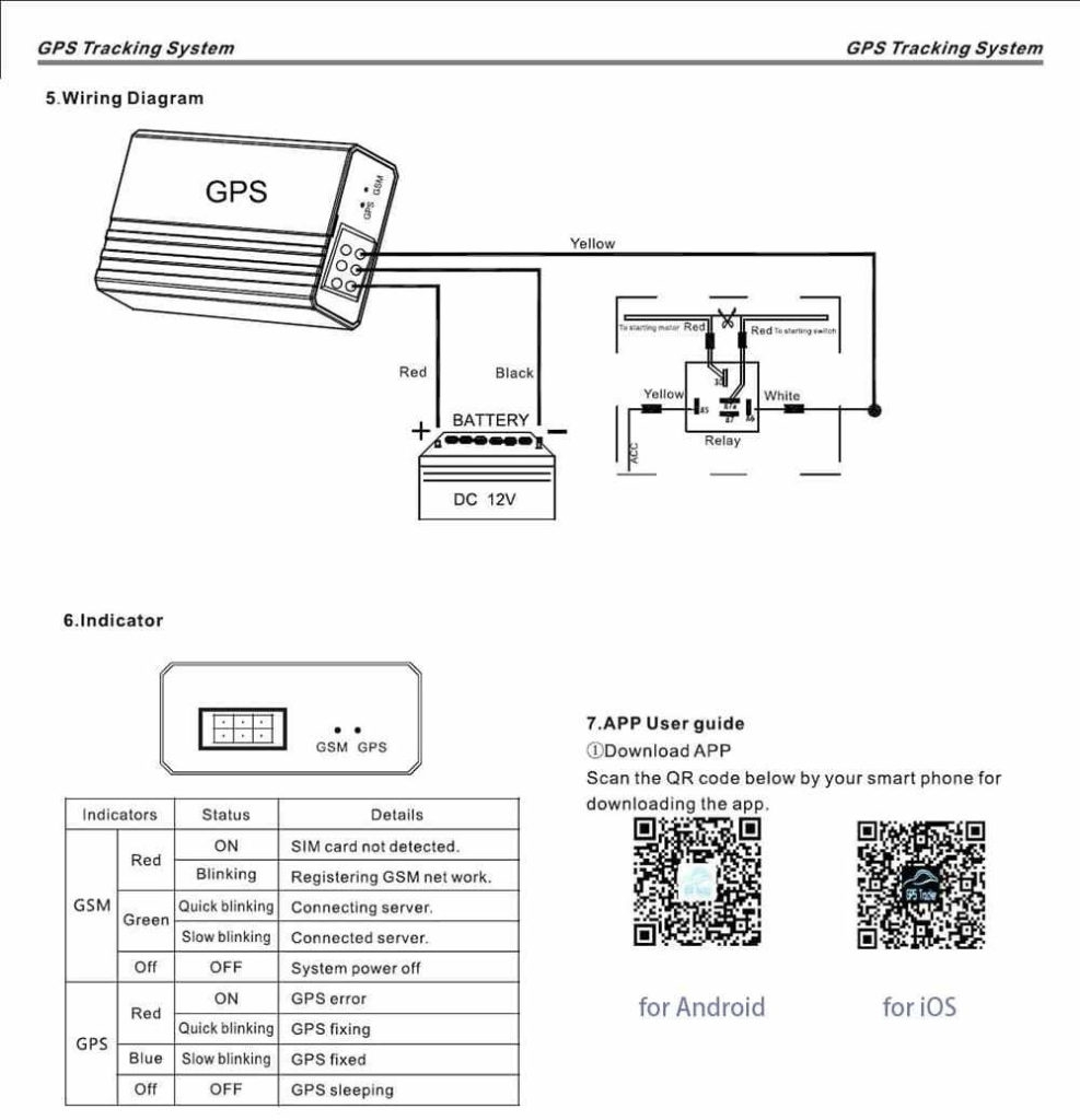 medium resolution of gold star gps wiring diagram propel gps wiring diagram wire data u2022 rh pressdis co