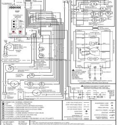goodman heat pump air handler wiring diagram goodman heat pump wire colors thermostat wiring diagram [ 810 x 1023 Pixel ]