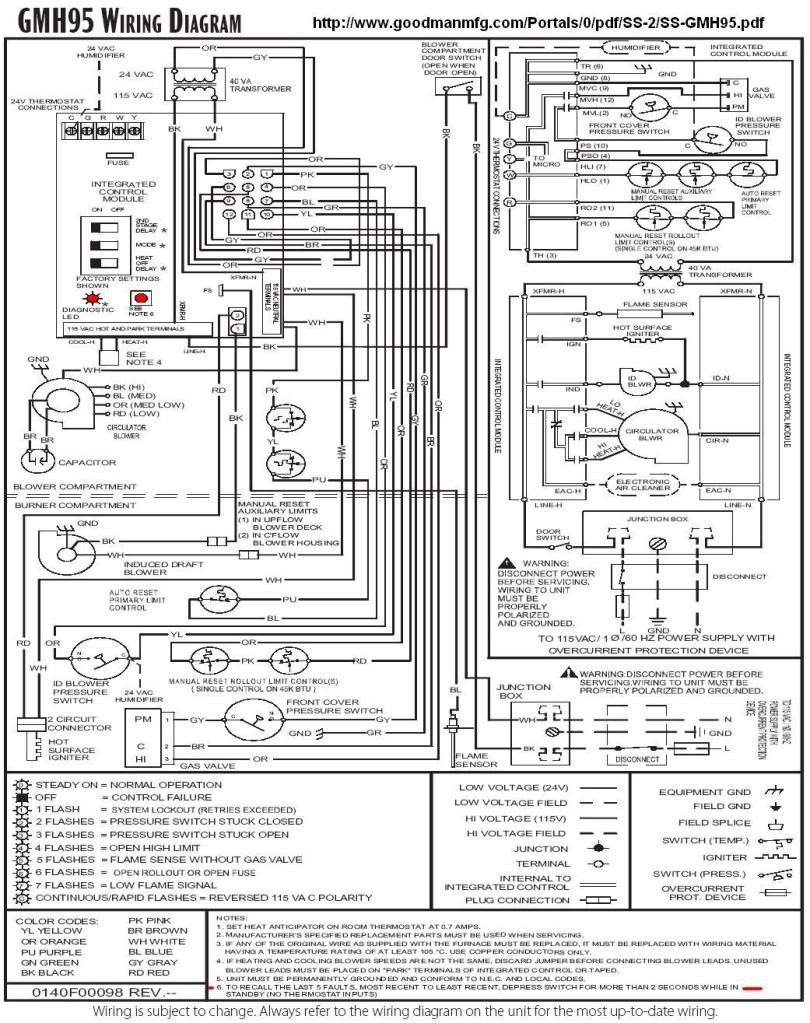 medium resolution of goodman heat pump air handler wiring diagram goodman heat pump wire colors thermostat wiring diagram