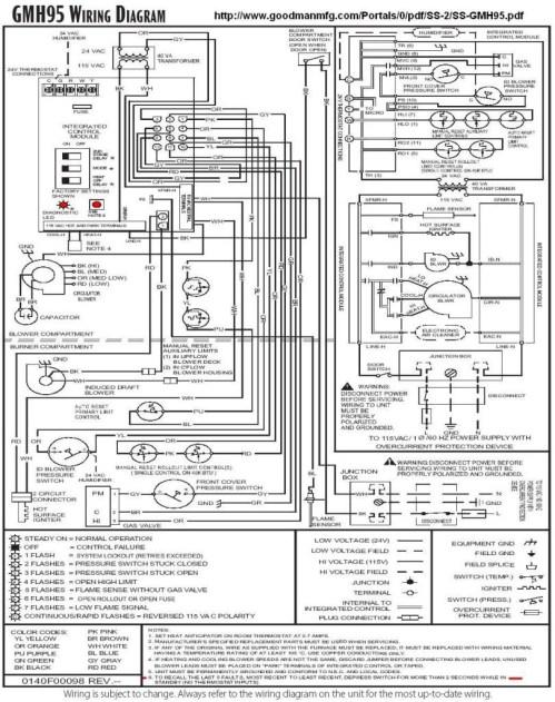 small resolution of goodman heat pump air handler wiring diagram goodman heat pump wire colors thermostat wiring diagram
