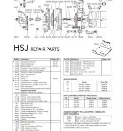 goulds pump wiring diagram goulds pump parts diagram fresh goulds water pumps pro 19j [ 900 x 1200 Pixel ]