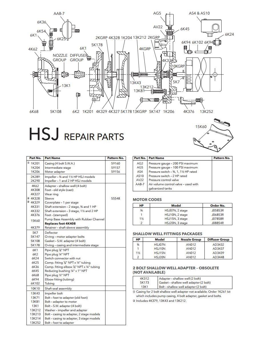 medium resolution of goulds pump wiring diagram goulds pump parts diagram fresh goulds water pumps pro 19j