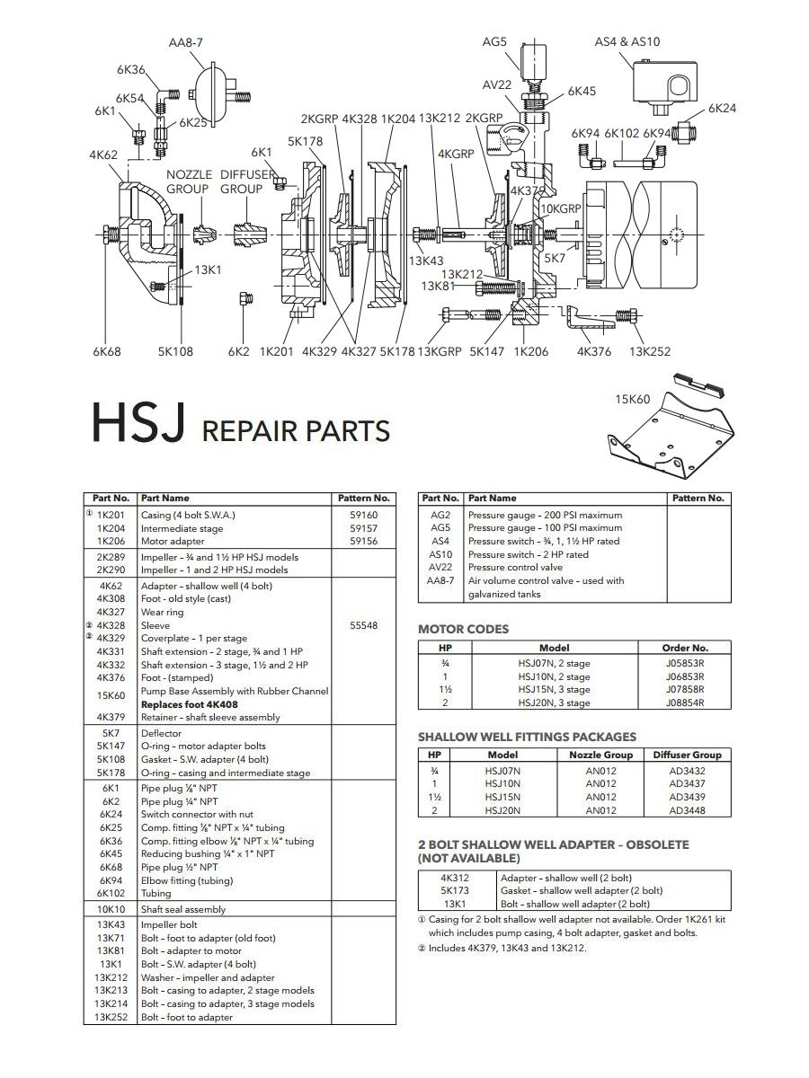 hight resolution of goulds pump wiring diagram goulds pump parts diagram fresh goulds water pumps pro 19j