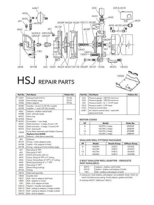 small resolution of goulds pump wiring diagram goulds pump parts diagram fresh goulds water pumps pro 19j