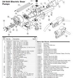 gpi fuel pump wiring diagram ponent tuthill transfer pump wiring diagram fill rite fuel recessed [ 1275 x 1650 Pixel ]