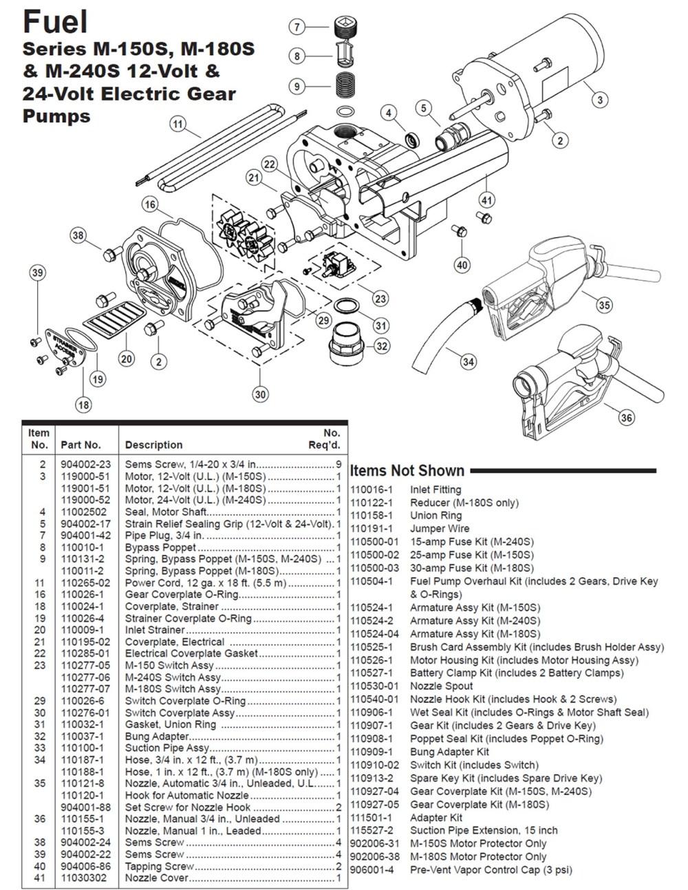 medium resolution of gpi fuel pump wiring diagram ponent tuthill transfer pump wiring diagram fill rite fuel recessed