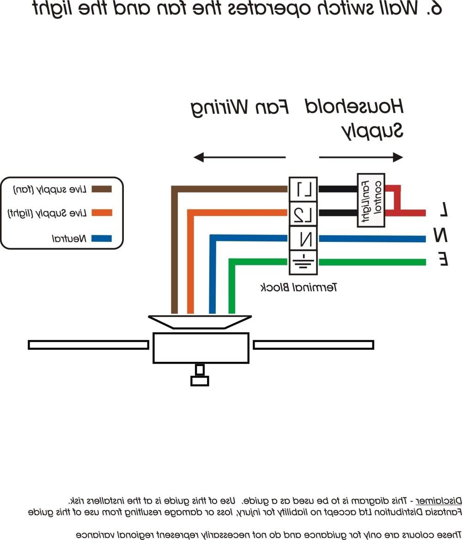 medium resolution of great dane trailer wiring diagram