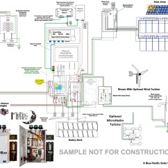 Solar Wiring Diagram Off Grid Two Pole Light Switch Generator Library