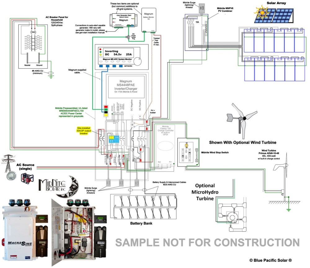 medium resolution of grid tie battery backup wiring diagram free wiring diagram solar wiring diagram