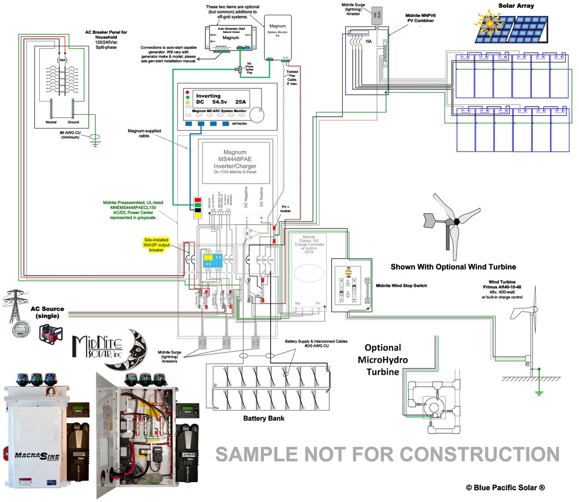 Grid Tie Wiring Diagram
