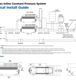 grundfos circulating pump wiring diagram grundfos pump wiring diagram wire center u2022 rh flrishfarm co [ 3100 x 2400 Pixel ]
