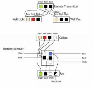 Hampton Bay Ceiling Fan Wiring Schematic | Free Wiring Diagram