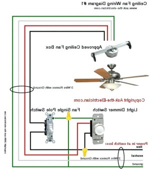 Harbor Breeze Ceiling Fan Remote Wiring Diagram | Free