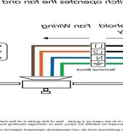 harbor breeze ceiling fan light kit wiring diagram [ 1280 x 720 Pixel ]