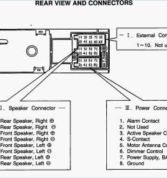 harley davidson radio wiring diagram aftermarket radio wiring diagram lovely wiring diagram kenwood car radio [ 2226 x 1447 Pixel ]