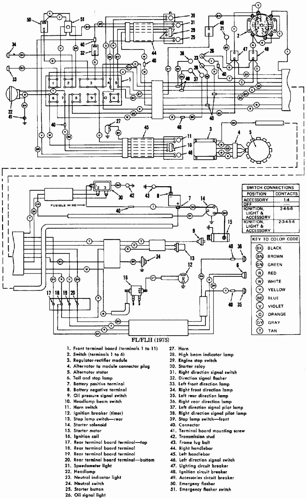 Harley Motor Electrical Diagram