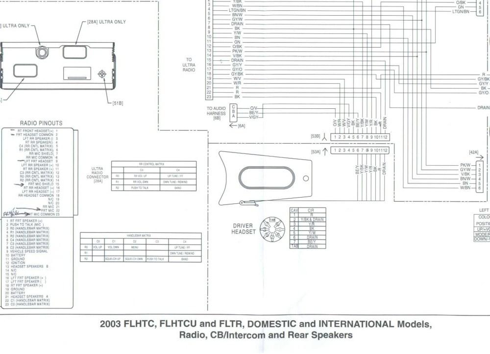 medium resolution of 1992 flhtcu harley davidson radio wiring diagram wiring diagramfree harley davidson wiring diagram wiring libraryharley davidson