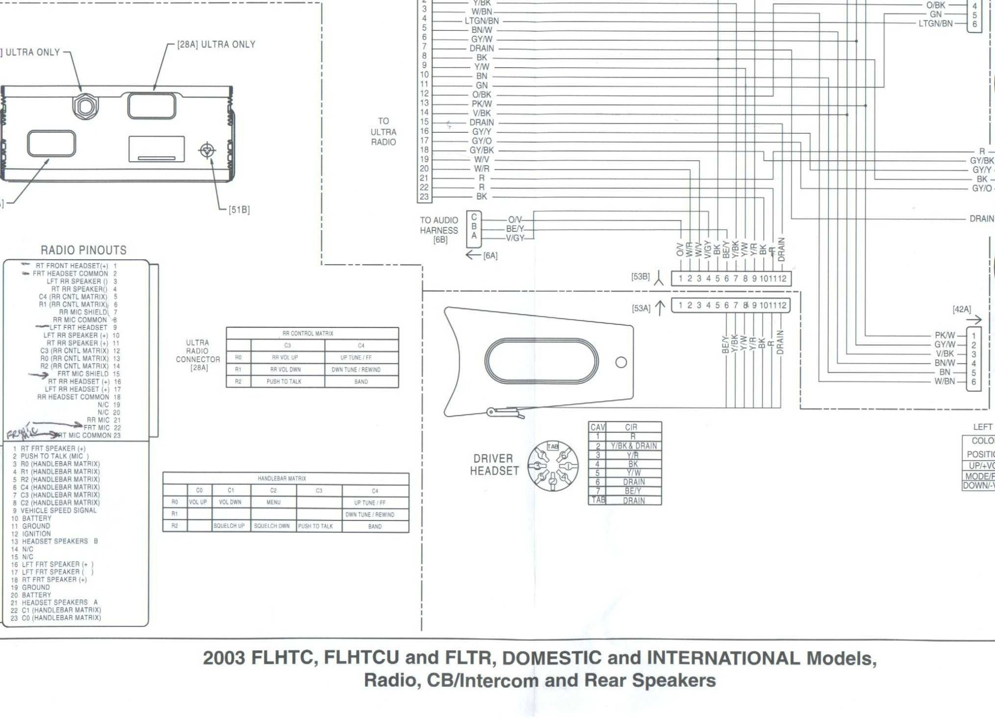 hight resolution of 1992 flhtcu harley davidson radio wiring diagram wiring diagramfree harley davidson wiring diagram wiring libraryharley davidson