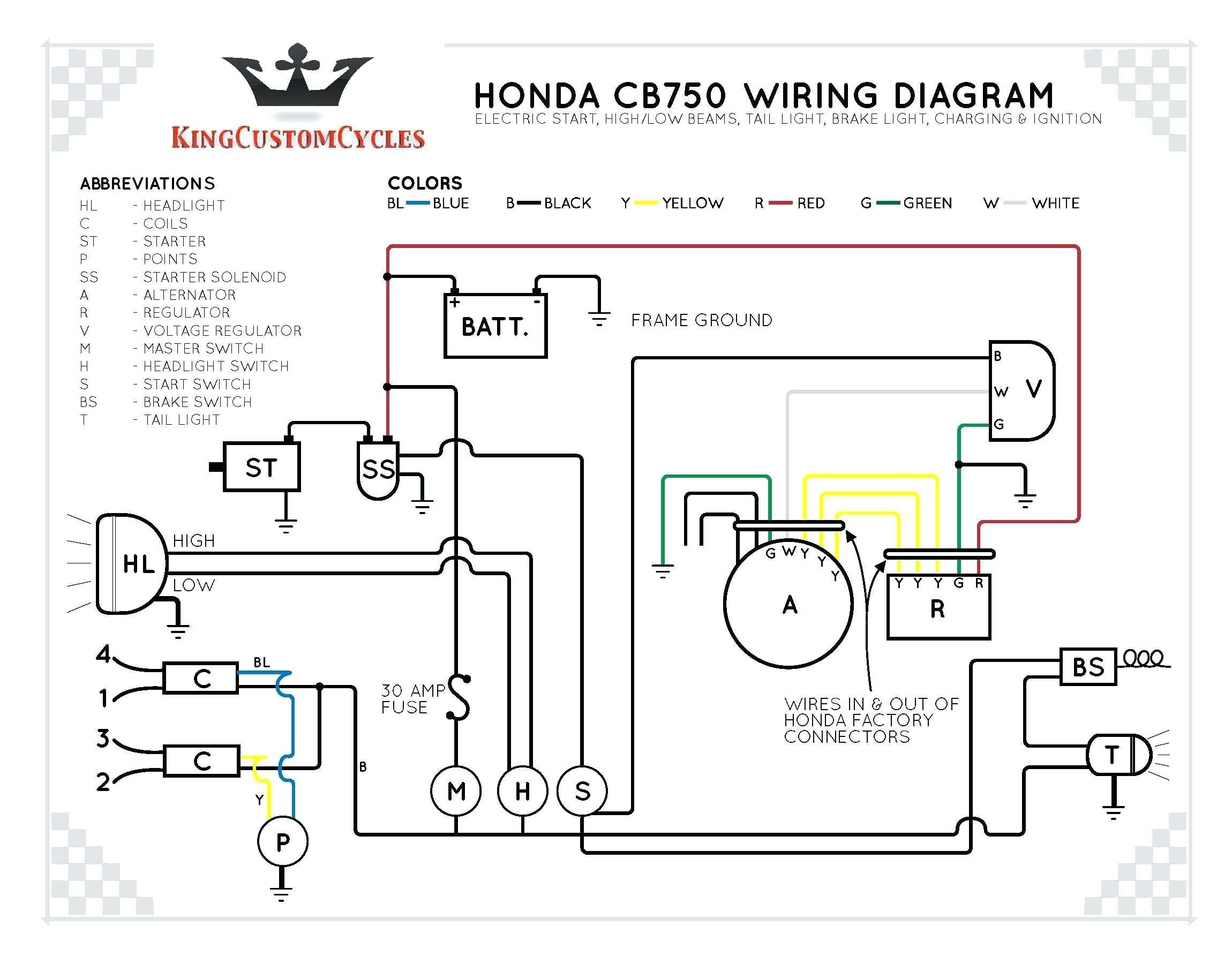 Harley Davidson Diagram