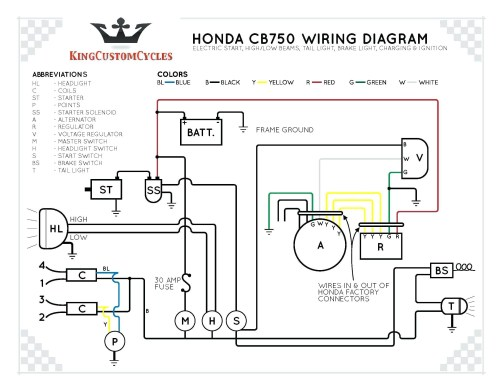 small resolution of harley davidson voltage regulator wiring diagram luxury harley davidson coil wiring diagram wiring 12 volt
