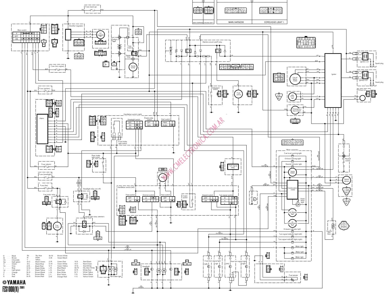 hight resolution of harley davidson wiring diagram harley davidson tail light wiring diagram lovely harley davidson 4g