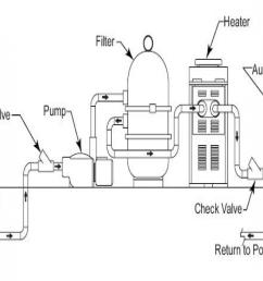 hayward pool pump wiring diagram [ 1280 x 960 Pixel ]