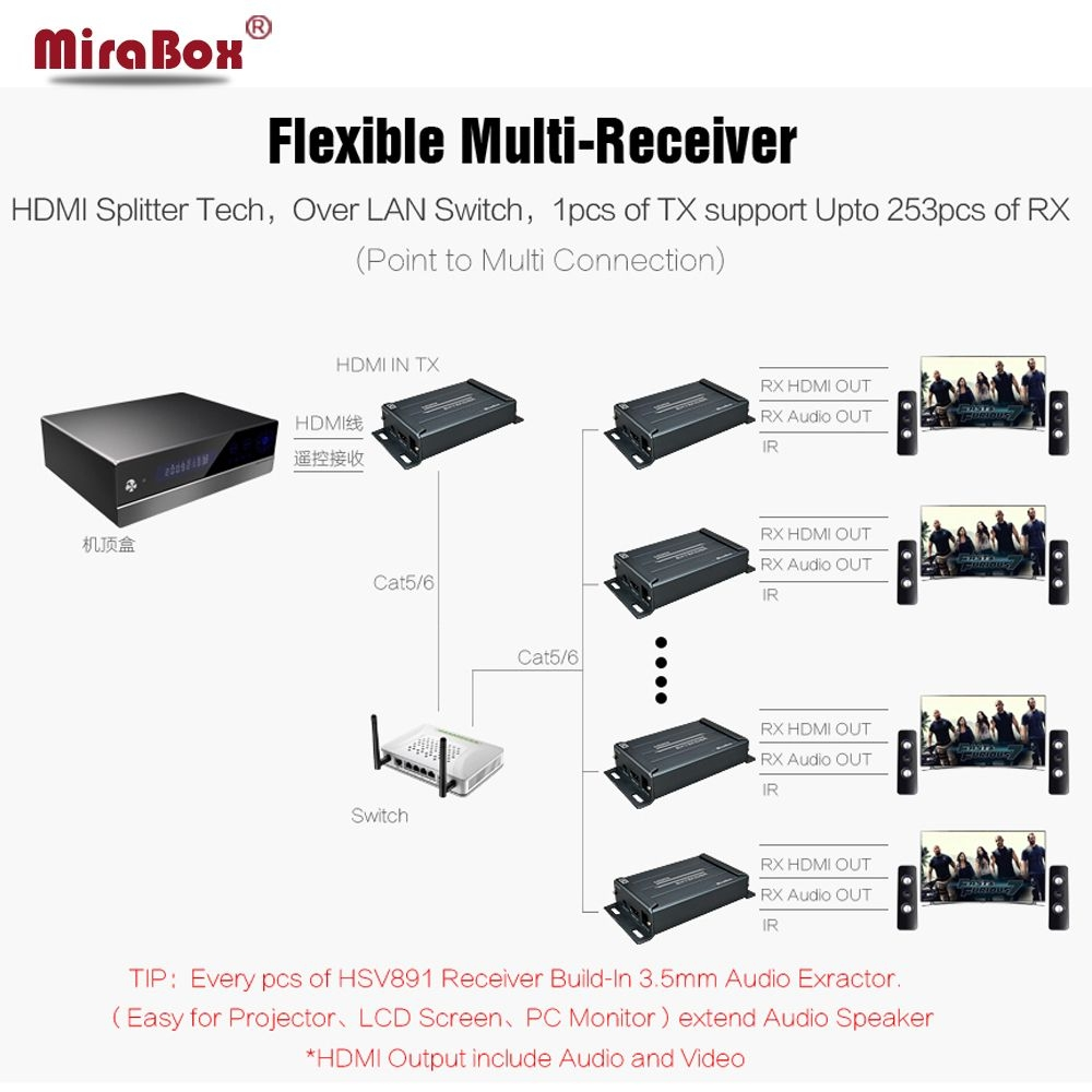 hight resolution of hdmi over cat5 wiring diagram hdmi over cat5 wiring diagram download hsv891 ir 1 sender