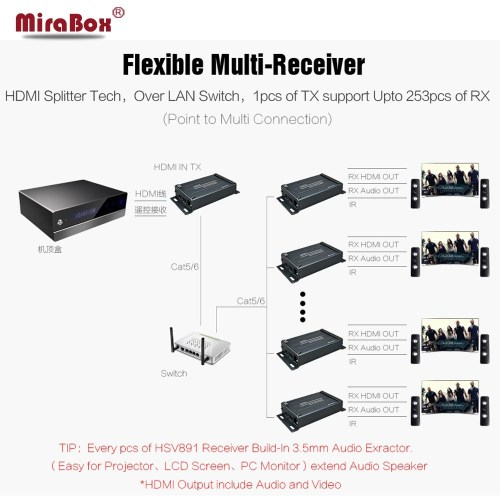 small resolution of hdmi over cat5 wiring diagram hdmi over cat5 wiring diagram download hsv891 ir 1 sender