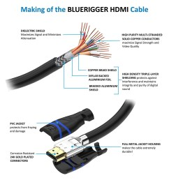 hdmi to av cable wiring diagram [ 1358 x 1500 Pixel ]