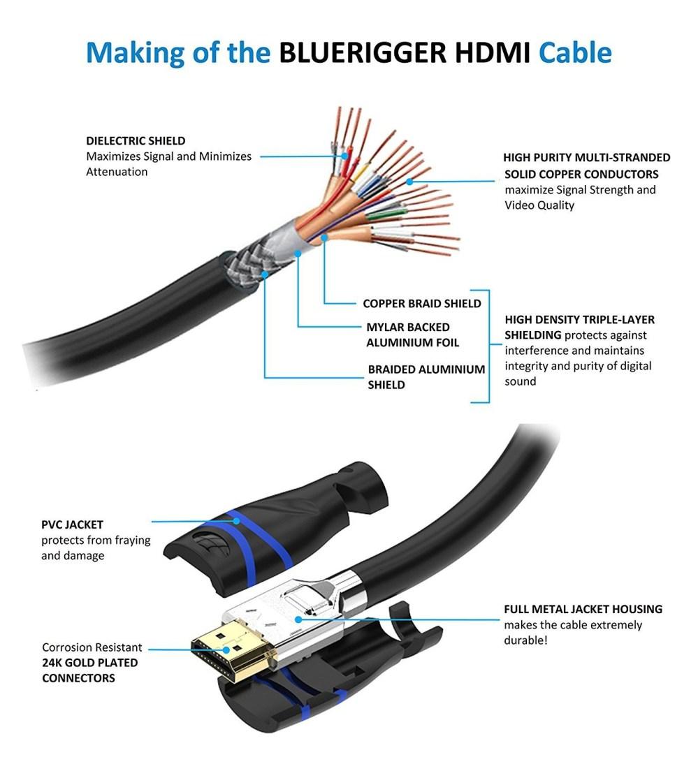 medium resolution of hdmi to av cable wiring diagram