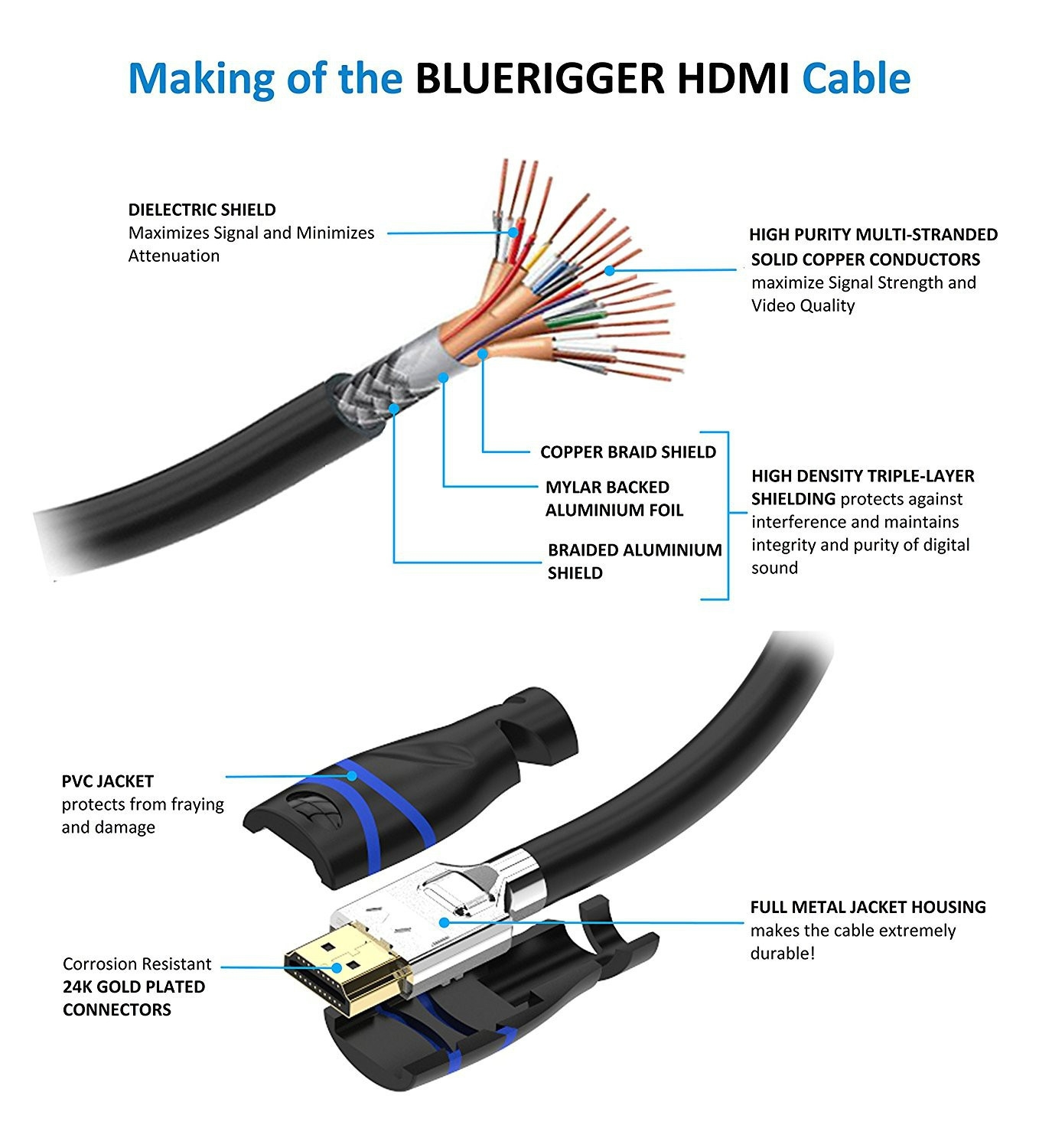 hight resolution of hdmi to av cable wiring diagram