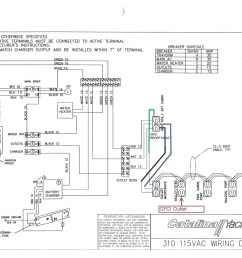 hk42fz011 wiring diagram hk42fz009 wiring diagram free vehicle wiring diagrams u2022 rh stripgore control board [ 1650 x 1275 Pixel ]