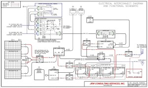 Holiday Rambler Wiring Schematic | Free Wiring Diagram