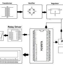 ddc panel wiring diagram wiring diagram forward ddc panel wiring diagram [ 2891 x 1741 Pixel ]